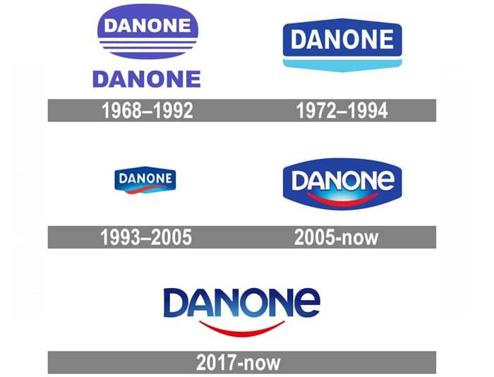 Actualisation du logo Danone au fil du temps