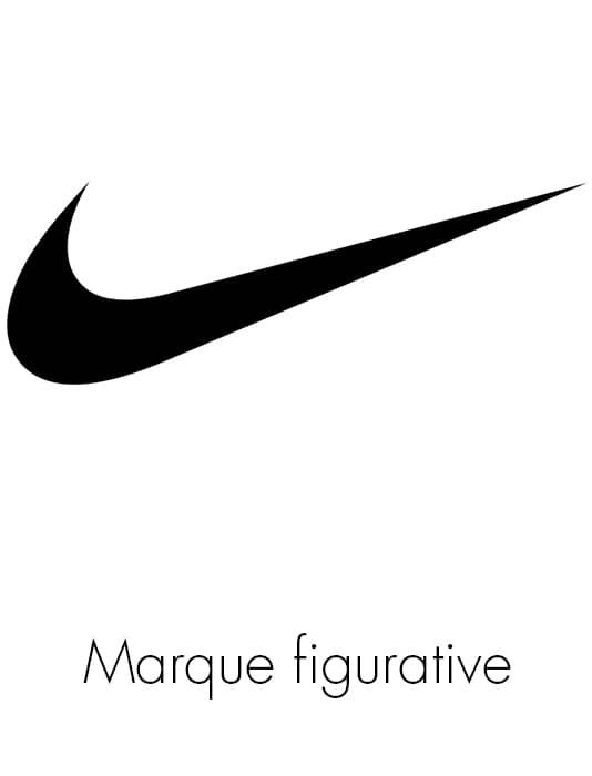 Exemple de marque figurative avec la fameuse marque Nike